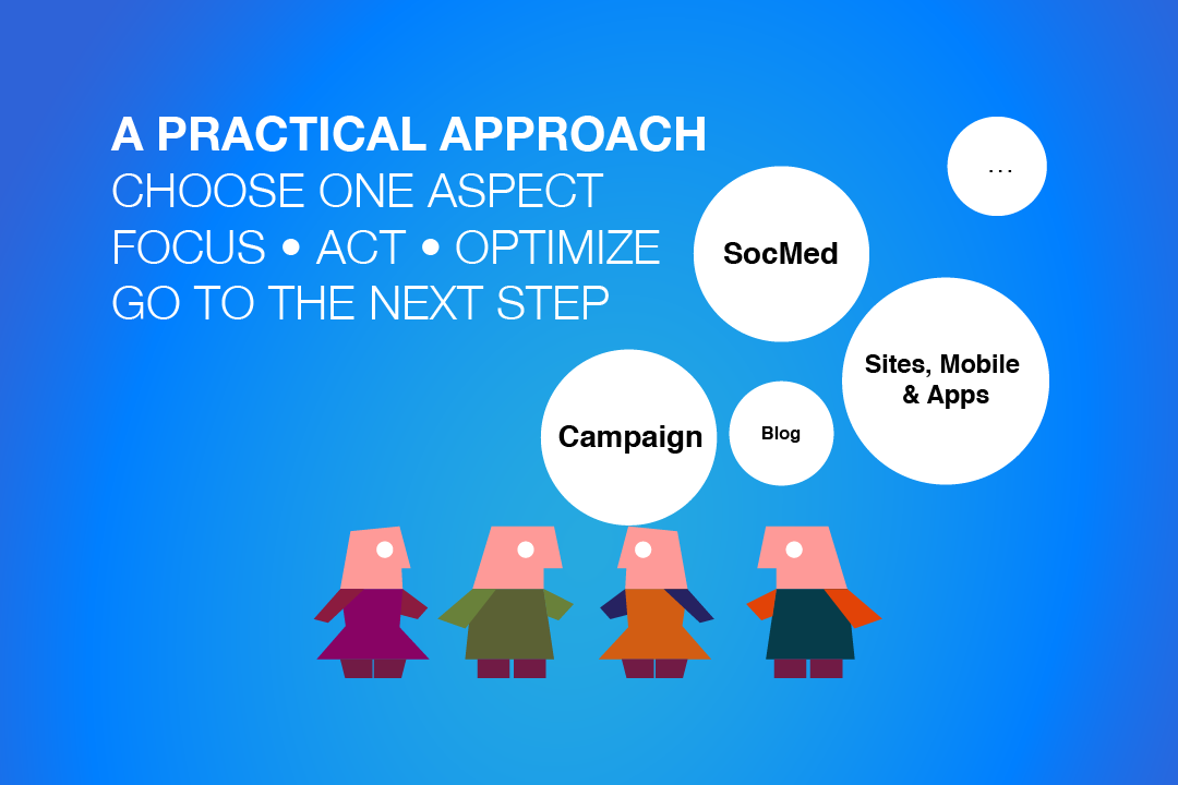 Practical approach to Online Strategy: Choose – Pilot – Optimize – Next